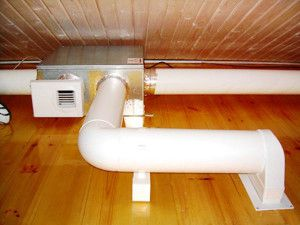 приточно-вытяжное оборудование для вентиляции дома