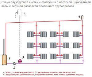Схема с вертикальной разводкой труб