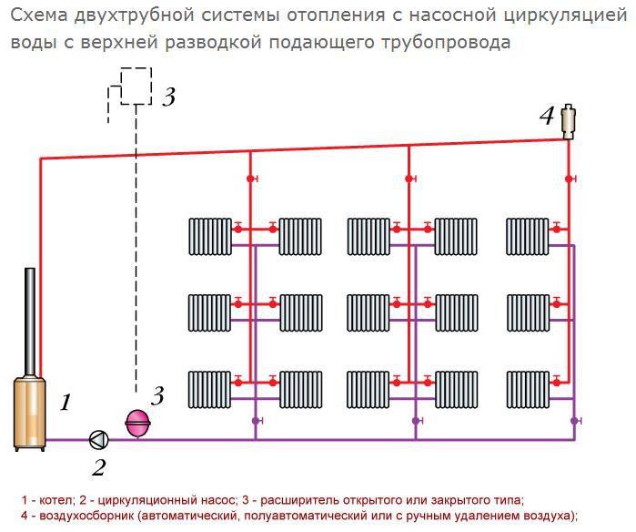 Схема с вертикальной разводкой
