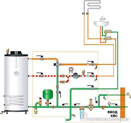 Система водоснабжения загородного дома схемы