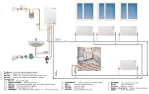 Общая схема индивидуального отопления в квартире