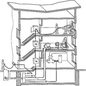 водоснабжение общественных и жилых зданий