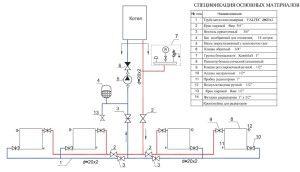 Пример схемы отопления из полипропиленовых труб
