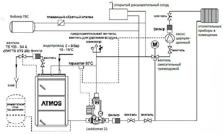 Схема котла водяного отопления 136