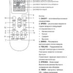 Инструкция к пульту управления ч.1