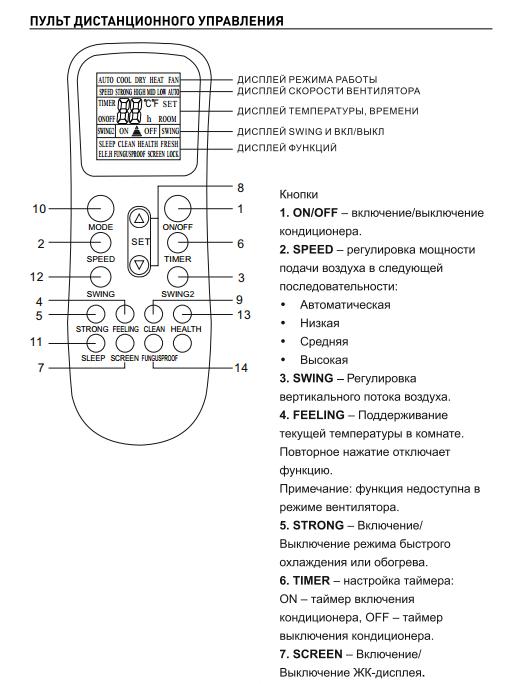 Инструкция по эксплуатации пультом