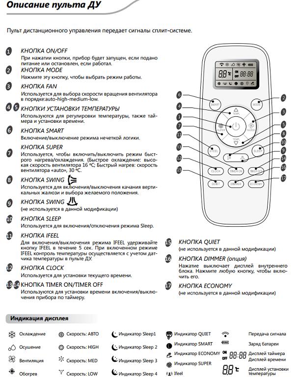 Инструкции к пульту управления