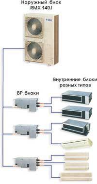 О кондиционерах доступно Подробно о монтаже кондиционера