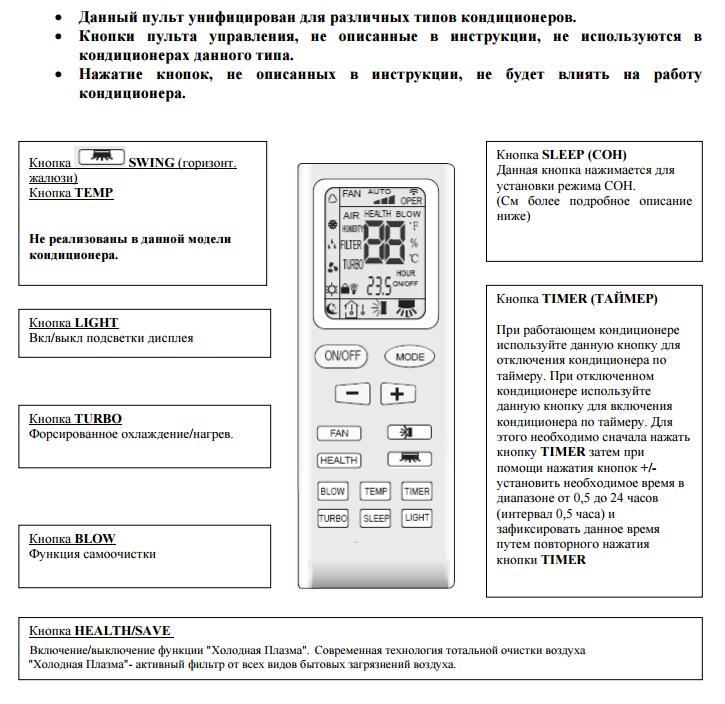 Инструкции и коды пульта управления