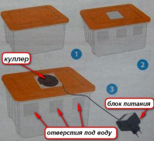 Простая конструкция самодельного увлажнителя