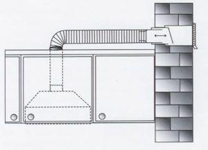 Схема кухонной вытяжной системы