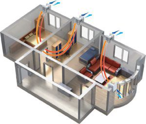 Схема вентиляции жилых (офисных) помещений малой площади