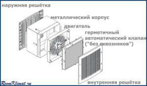 Схема реверсивного вентиляционного устройства