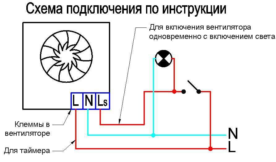 Схемы подключения вытяжки в ванной