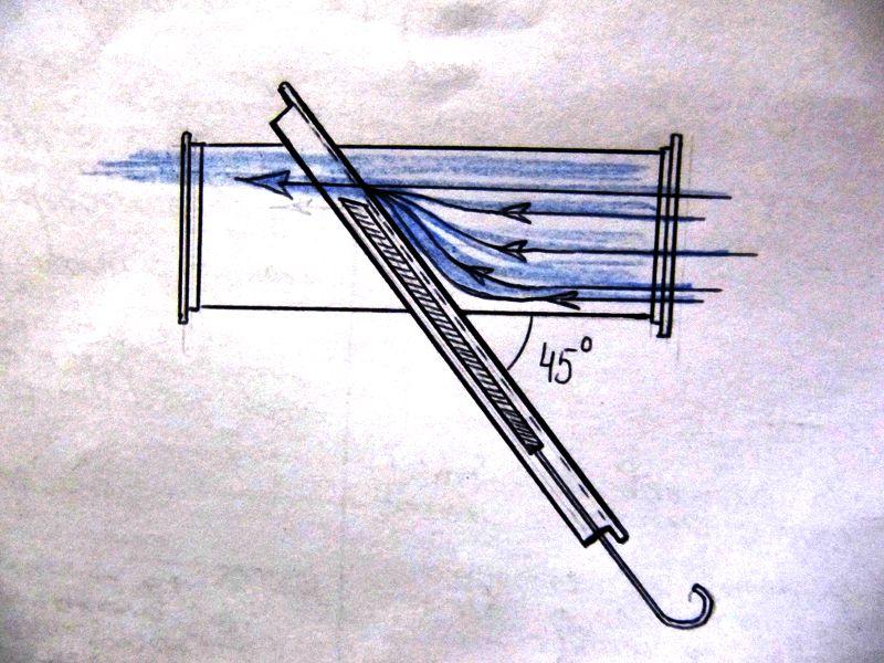 шиберная задвижка с запорным механизмом под углом в 45 градусов. Данный тип шибера (его называют «косой») применяют в пневмотранспорте и в промышленности
