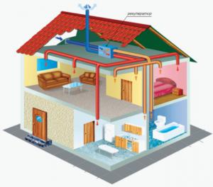 Система вентиляции двухэтажного дома со встроенным рекуператором