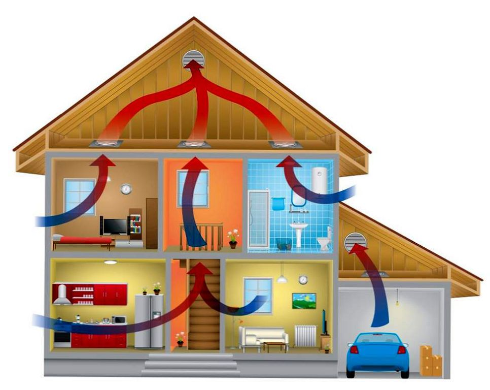 Как провести газовое отопление в частном доме своими руками от котла схема 61
