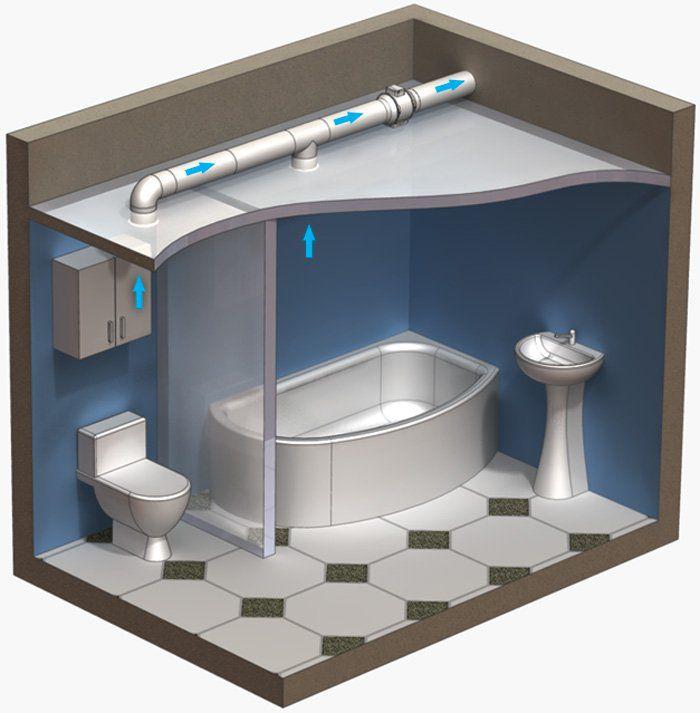 Как сделать вентиляцию в туалете своими руками