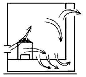 Движение воздуха в двух зонах стены