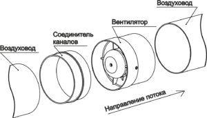 Устройство бесшумного вентилятора (схема подключения)