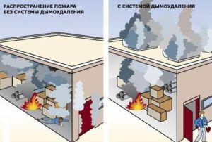 Варианты распространения пожара