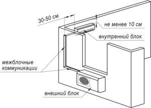 Рекомендуемая схема установки кондиционера