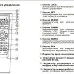 Инструкция к дистанционному пульту YR-HA