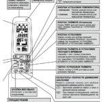 Инструкция к пульту ДУ