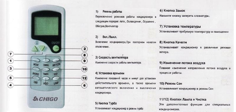 кондиционеры dantex инструкция по эксплуатации пульта