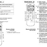 Особенности и кнопки пульта
