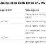 Коды ошибок серии BKL и BKC