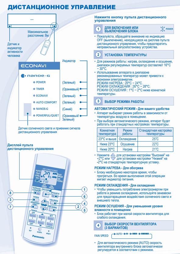 Инструкции по установке кондиционеров panasonic кондиционера lg artcool