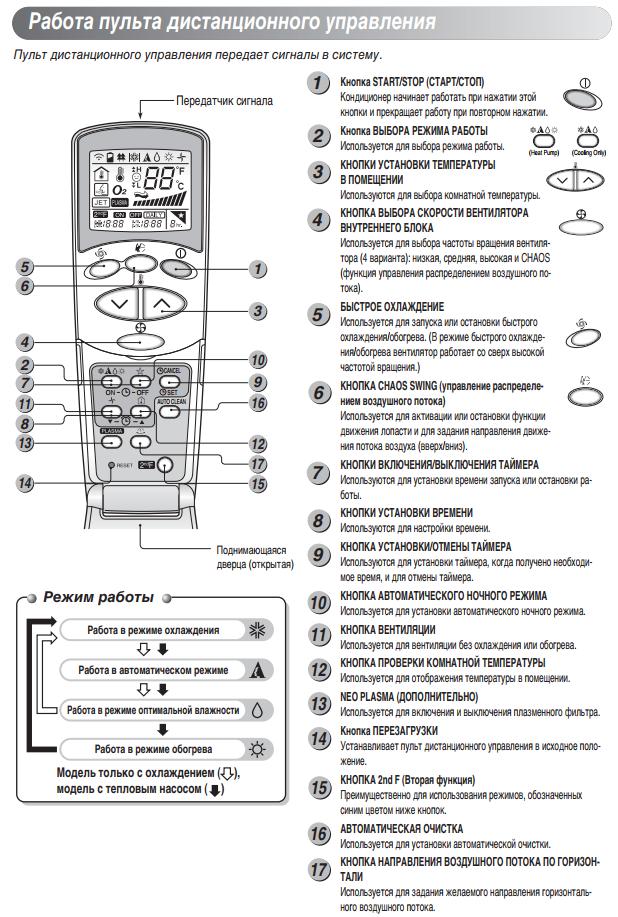 кнопка плазма на кондиционере lg