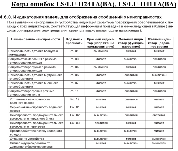 hitachi кондиционер сервисный центр москва