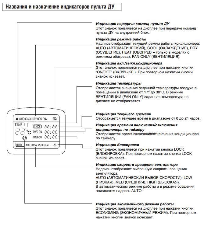 Пульт кондиционер general climate значения схема электрическая для кондиционеров lg