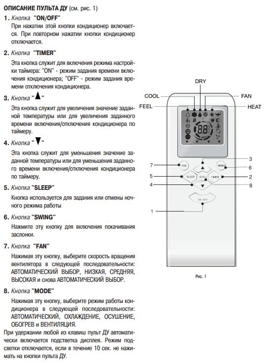 Инструкция по применению к кондиционеру aeg