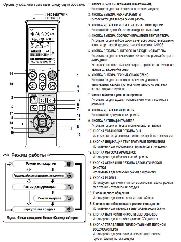 Lg artcool кондиционер пульт установка автомобильных кондиционеров в санкт петербурге