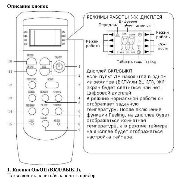 Инструкция к пульту кондиционера saturn