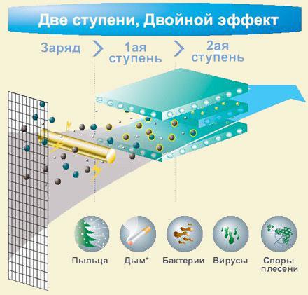 Инструкция по установке кондиционера тошиба купить сплит систему dantex в краснодаре