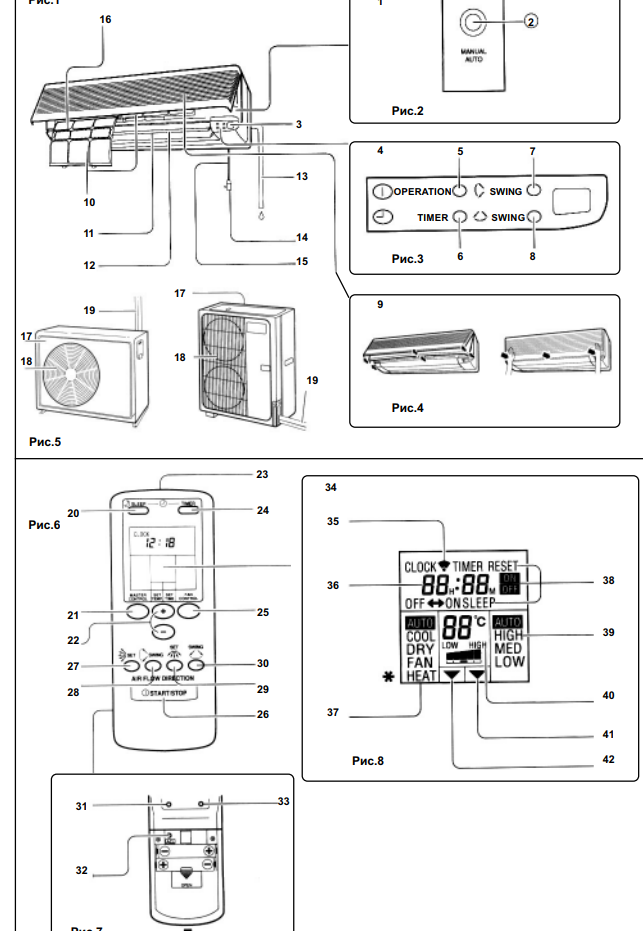 Инструкция кондиционер fuji electric пульт продажа кондиционеров и установка в сочи