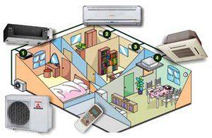 Сплит-система на 2 комнаты принцип работы  особенности выбора такого оборудования