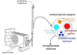 В доме гидроизоляция кирпичном