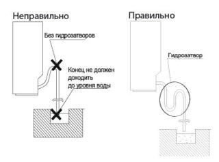 Сбор конденсата от кондиционера