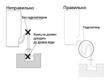 Установка кондиционера отвод конденсата плата кондиционера lg