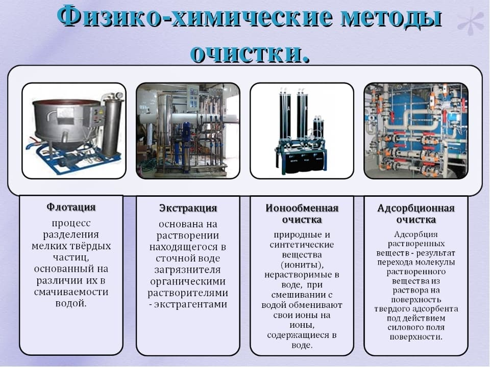 """Картинки по запросу """"Физико-химическая воды"""""""