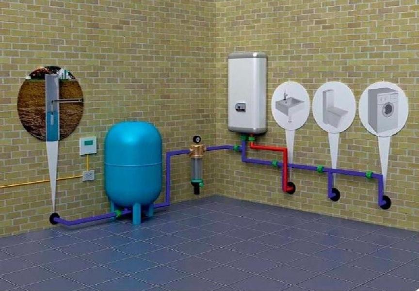 Как работает система автономного водоснабжения