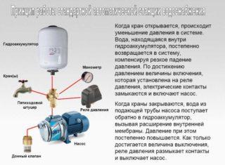 Как правильно установить и подключить насосную станцию водоснабжения