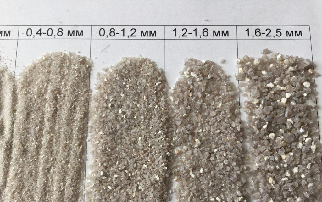 Преимущества и недостатки дробленого кварцевого песка