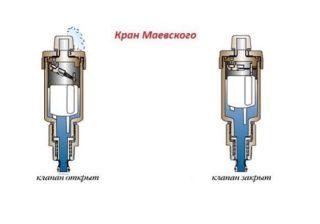 Воздушная пробка в системе водоснабжения частного дома