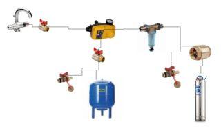 Автоматика водоснабжения из скважины